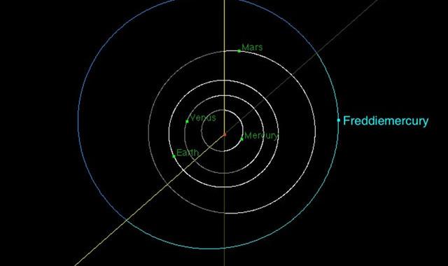 Freddie Mercury tem asteroide batizado com seu nome